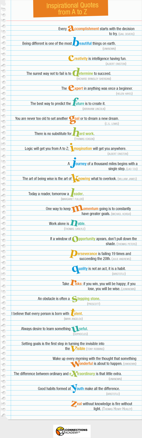 Quote List Inspirational Quotes A To Z  Harbur Middle School