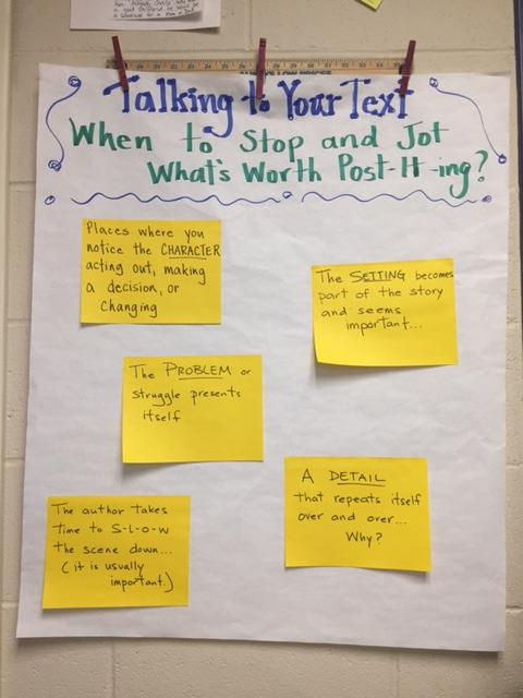 text tagging reading strategy